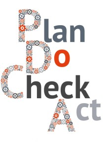 Plan Do Check Act Lean Management