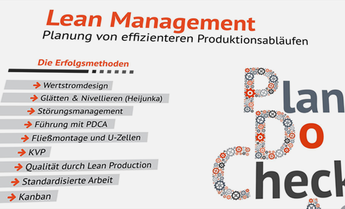 Infografik Lean Management