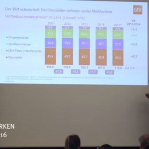 [Video] Keynote Zum Handelsmarken Forum 2016 Auf YouTube