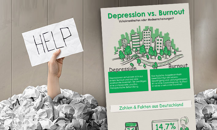 Infografik Depression Burnout